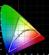 www Cine4Home com (Review LCD-Projektor: Hitachi PJ-TX200